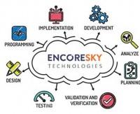 EncoreSky Technologies – Mobile, Website Design & Development