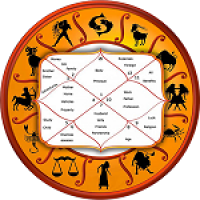 Astrologers Best and Top Vashikaran Specialist Spiritual Healer Get Your Love Back Best Astrology Black Magic Removal in Bangalore
