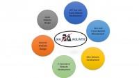 Website Designing Company in Gorakhpur