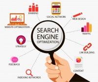 Digital Marketing Company in Udaipur - Midinnings