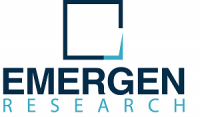 Orthopedics Devices Market Demand, Scope, Share, Growth, Applications, Types and Forecasts Report 2027