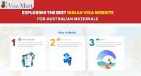 Exploring The Best Indian Visa Website For Australian Nationals
