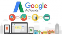 Google ADS Agency in Chennai