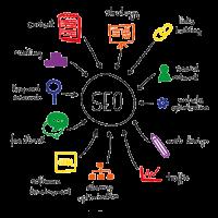 Digital marketing company/ agency, SEO Services