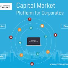 Corporate Presentation Services in India   business presentation